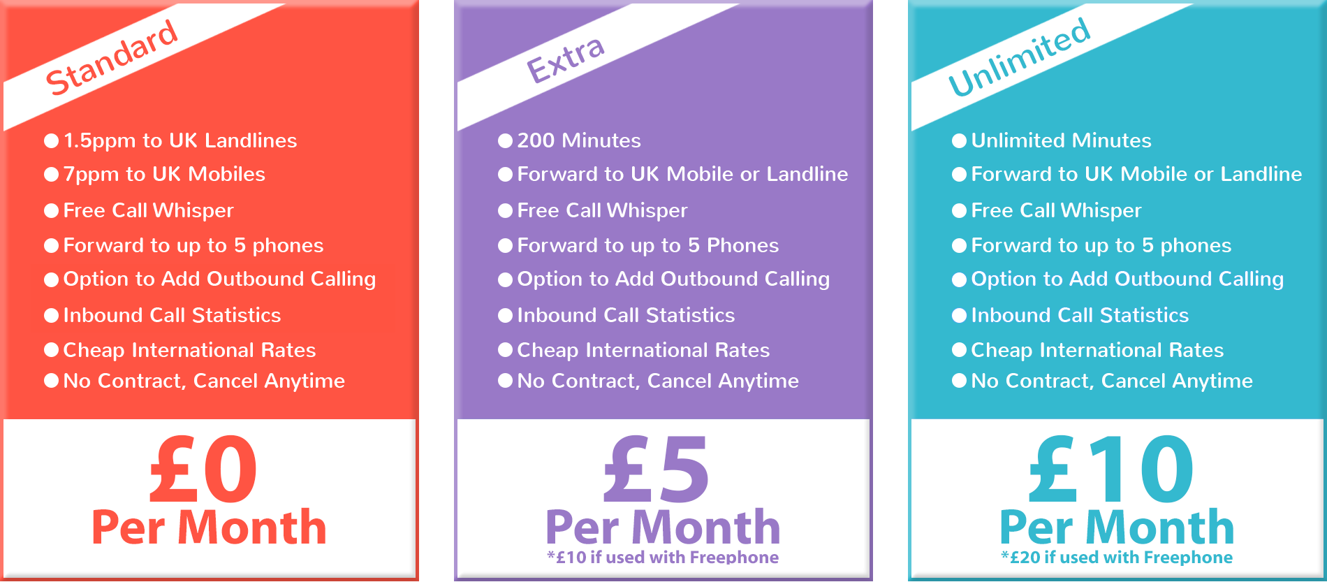 Number People Pricing Table